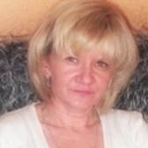 Anna, Włocławek
